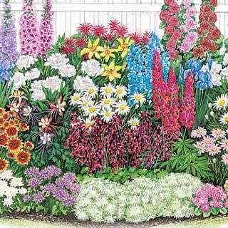 A Guide to Successfully Designing a Perennial Garden 3 - Garden Decor - 1001 Gardens