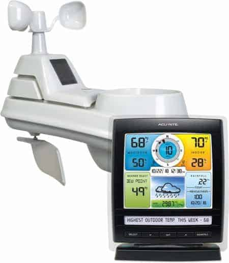 Best Outdoor Thermometers & Weather Stations 2021 15 - Garden Tools